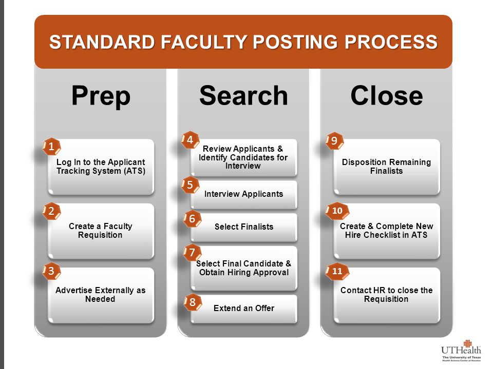 Standard Faculty Posting Process