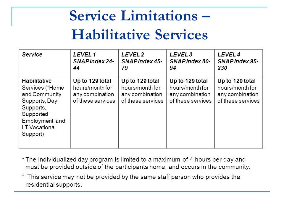 Service Limitations – Habilitative Services