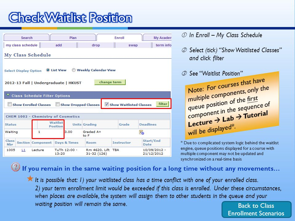 Check Waitlist Position