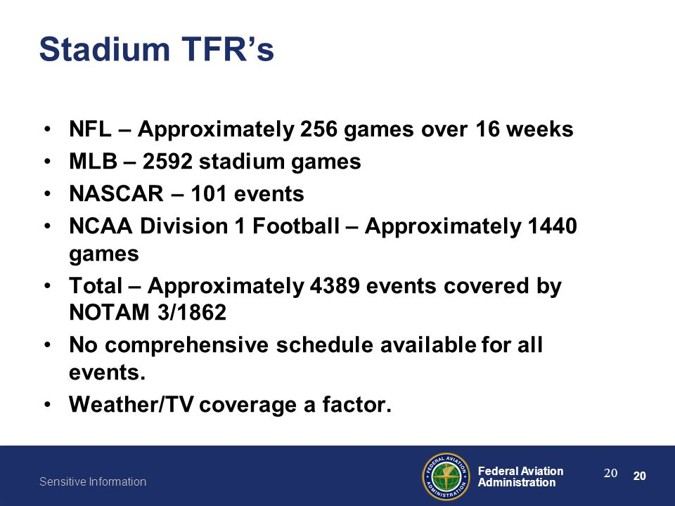 Stadium TFR's NFL – Approximately 256 games over 16 weeks