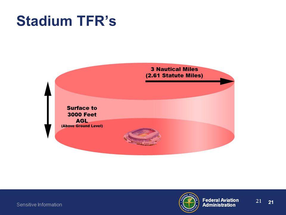 Stadium TFR's