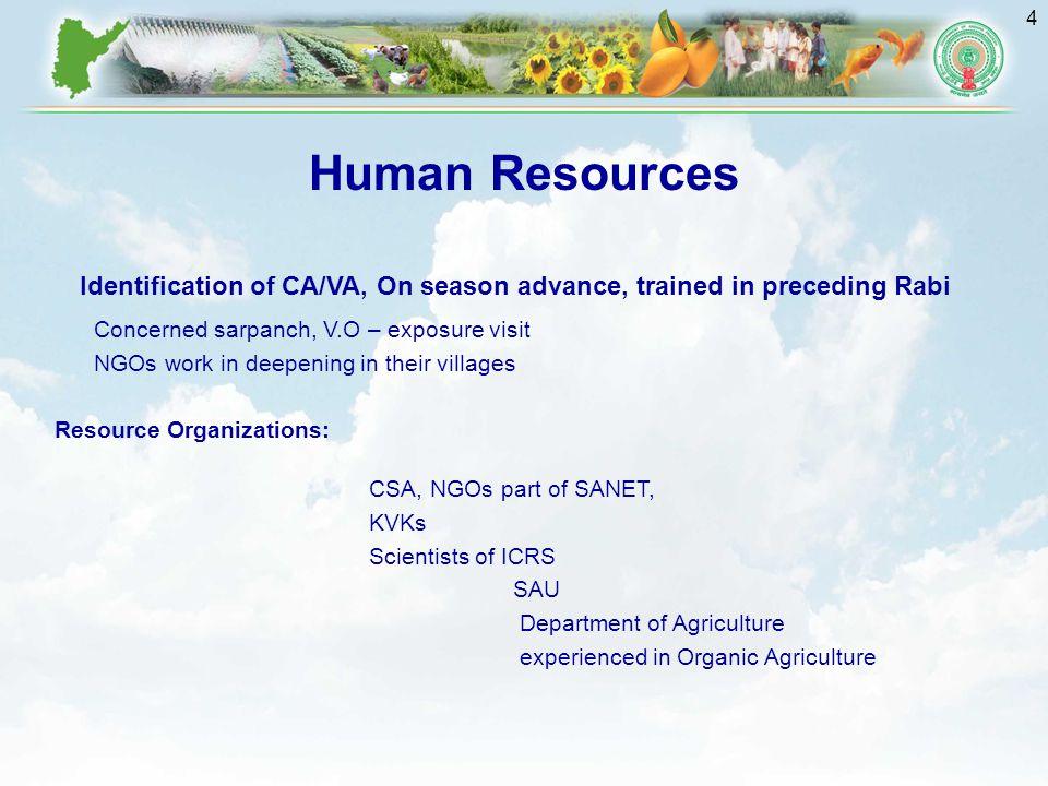 Identification of CA/VA, On season advance, trained in preceding Rabi