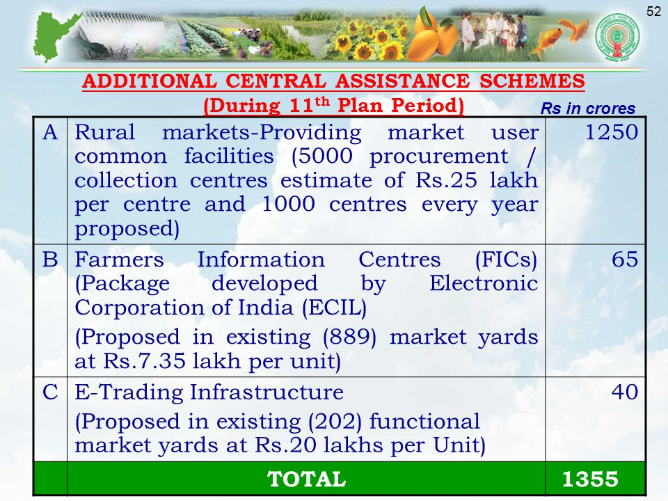 ADDITIONAL CENTRAL ASSISTANCE SCHEMES (During 11th Plan Period)