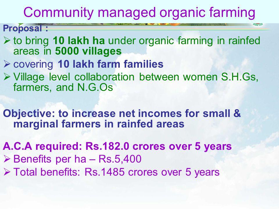 Community managed organic farming