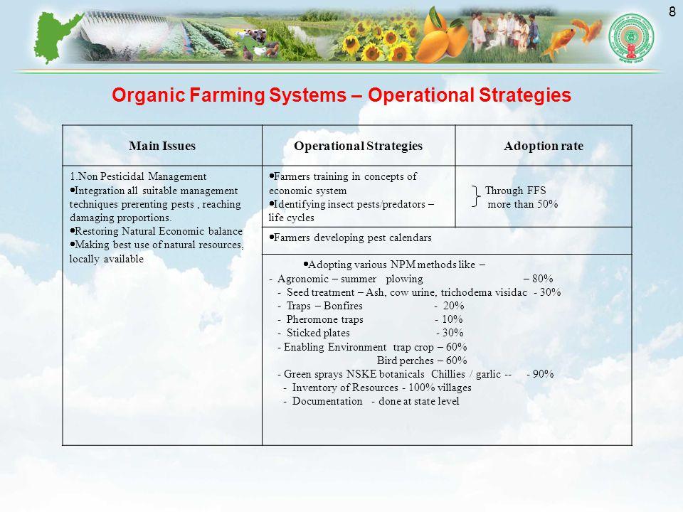 Organic Farming Systems – Operational Strategies