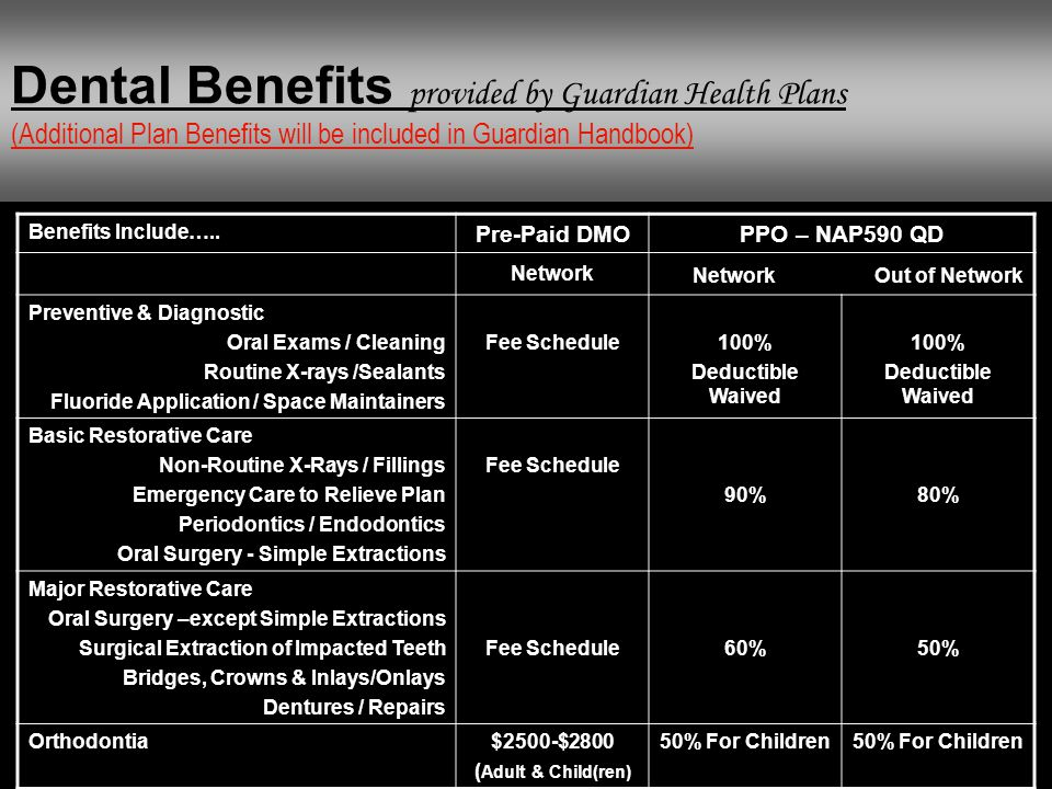 Dental Benefits provided by Guardian Health Plans (Additional Plan Benefits will be included in Guardian Handbook)