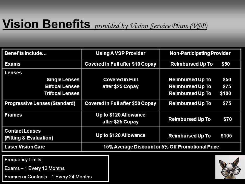 Vision Benefits provided by Vision Service Plans (VSP)