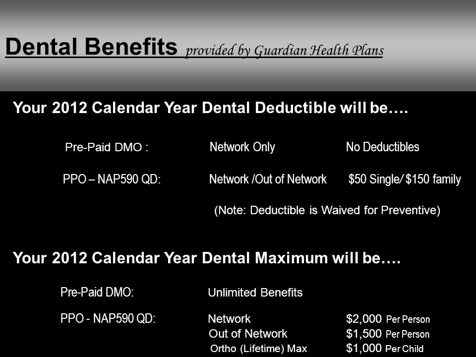 Dental Benefits provided by Guardian Health Plans
