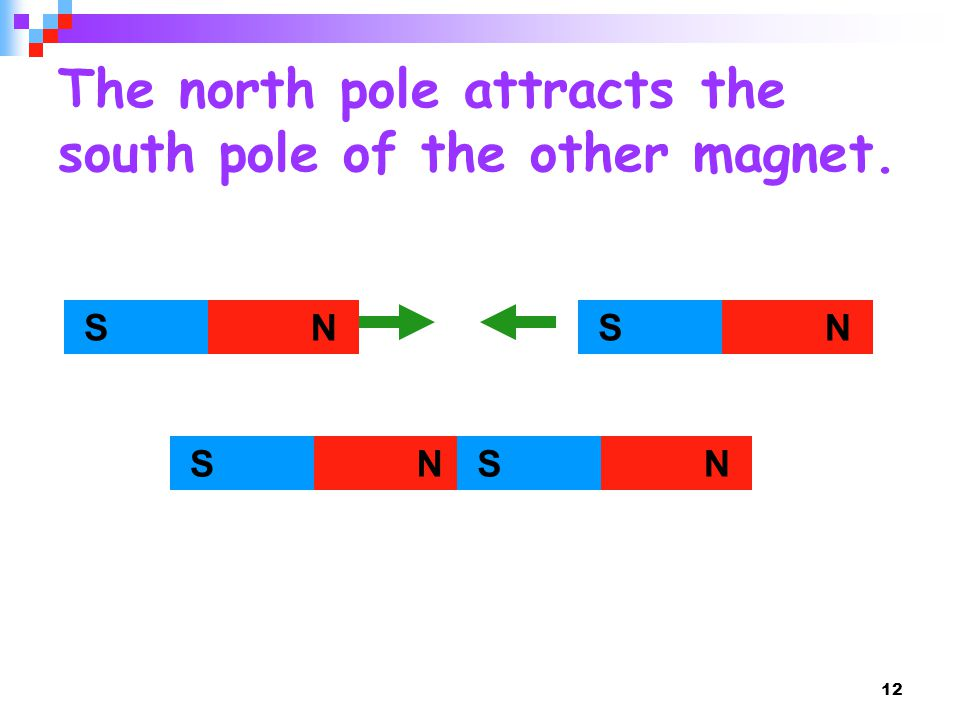 The north pole attracts the south pole of the other magnet.