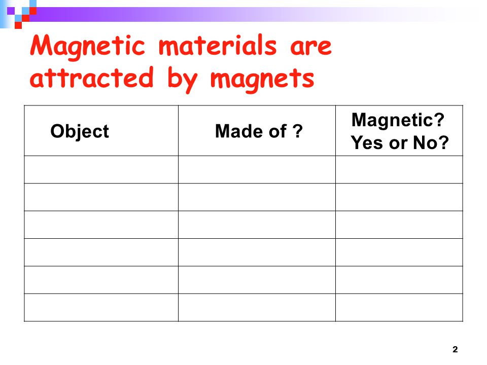 Magnetic materials are attracted by magnets