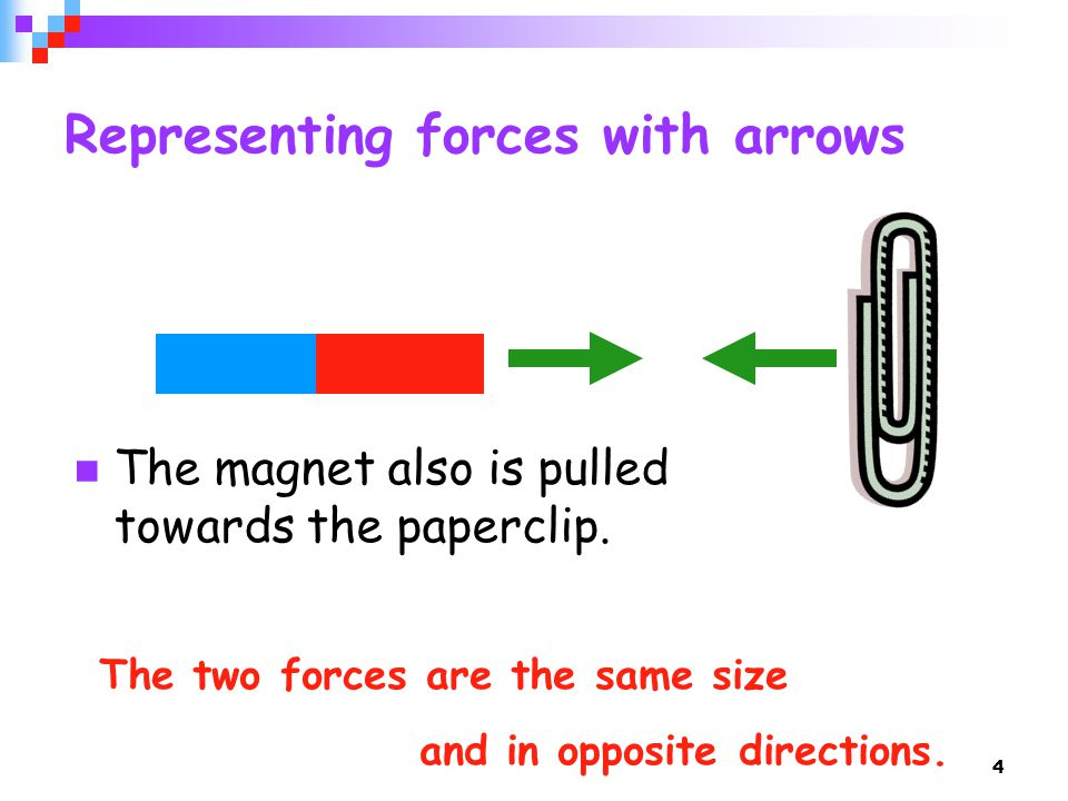 Representing forces with arrows