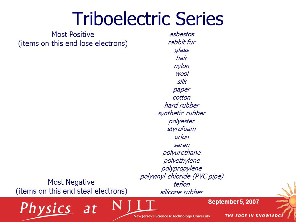 Triboelectric Series Most Positive (items on this end lose electrons)