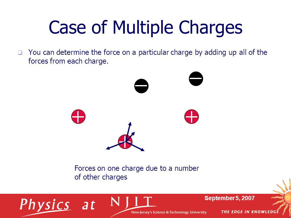 Case of Multiple Charges