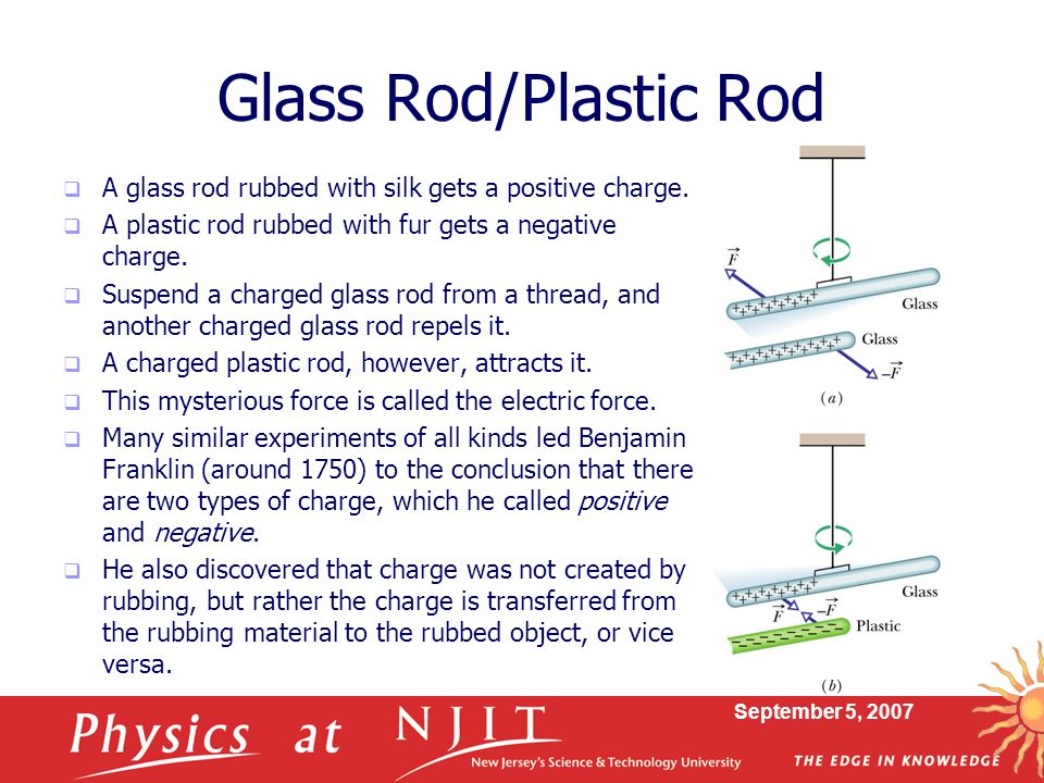 Glass Rod/Plastic Rod A glass rod rubbed with silk gets a positive charge. A plastic rod rubbed with fur gets a negative charge.