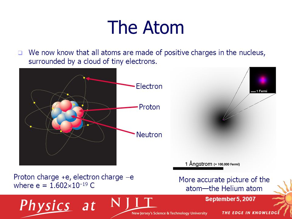 More accurate picture of the atom—the Helium atom