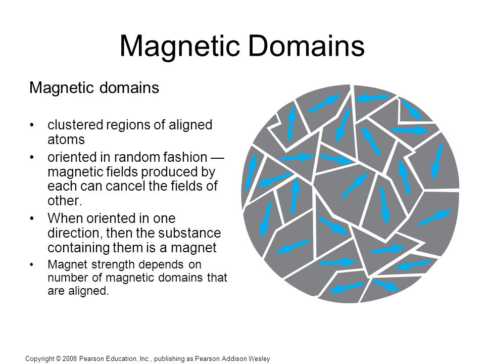 Magnetic Domains Magnetic domains • clustered regions of aligned atoms