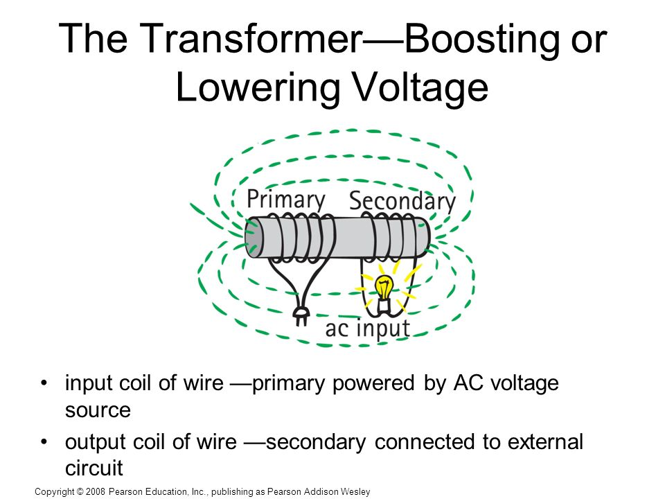 The Transformer—Boosting or Lowering Voltage