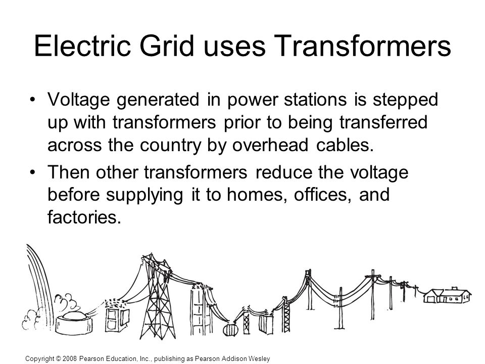 Electric Grid uses Transformers