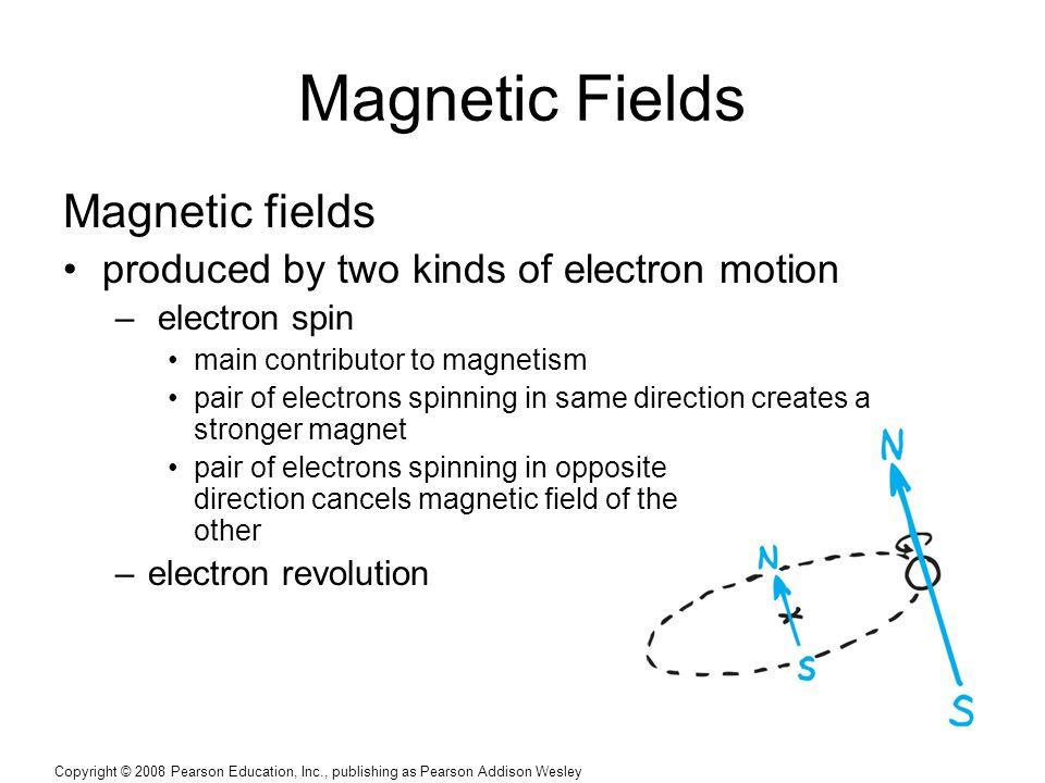 Magnetic Fields Magnetic fields