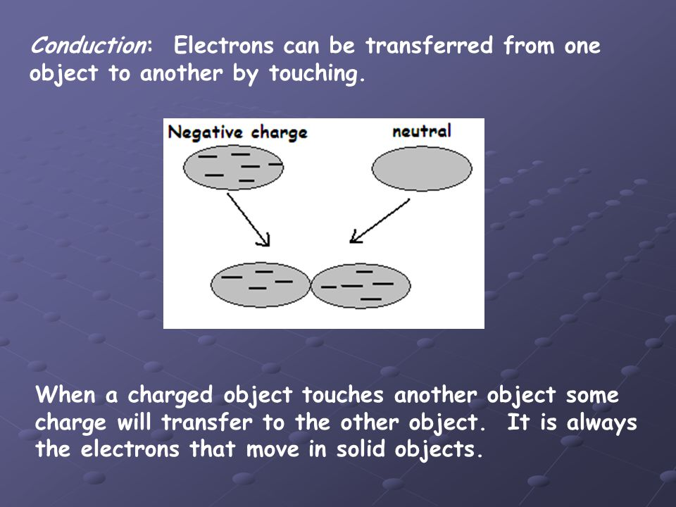 Conduction: Electrons can be transferred from one object to another by touching.