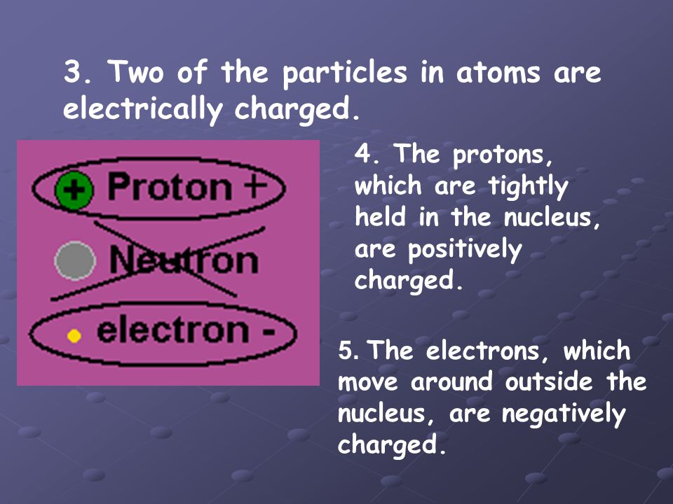 3. Two of the particles in atoms are electrically charged.