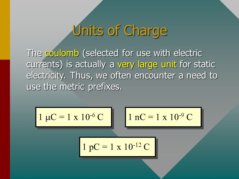 Units of Charge