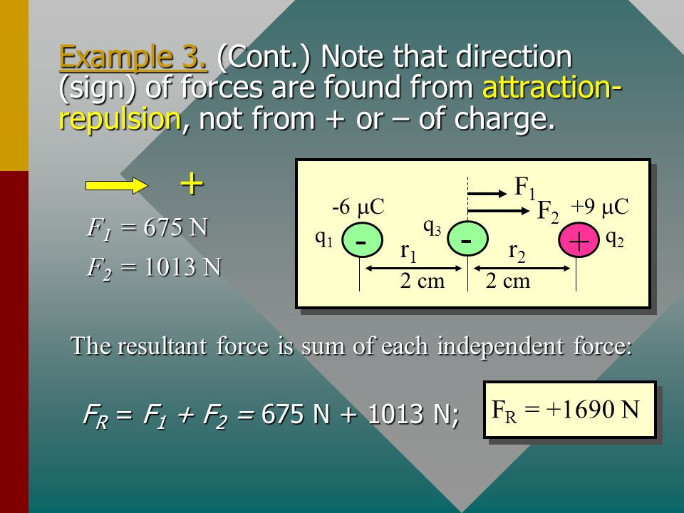 Example 3. (Cont.) Note that direction (sign) of forces are found from attraction- repulsion, not from + or – of charge.