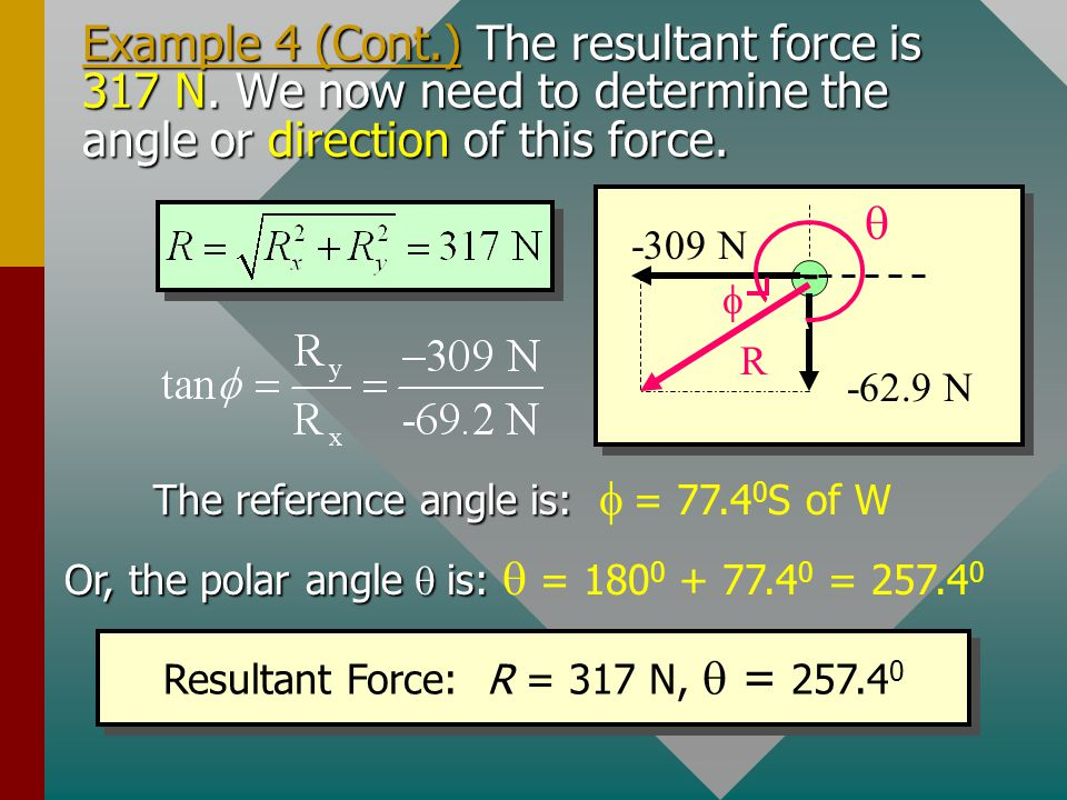 Resultant Force: R = 317 N, q = 257.40