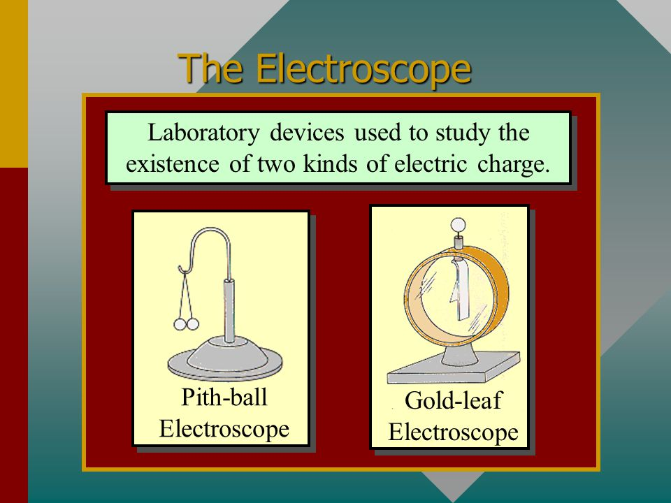 The Electroscope Laboratory devices used to study the existence of two kinds of electric charge. Gold-leaf Electroscope.