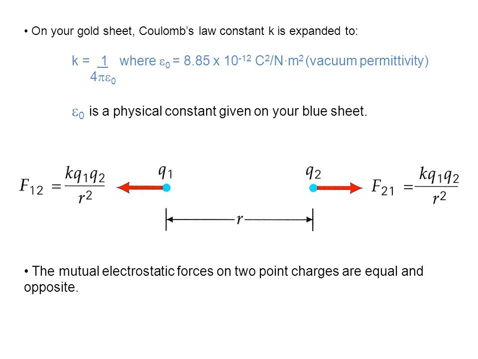 0 is a physical constant given on your blue sheet.