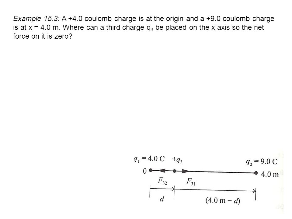 Example 15. 3: A +4. 0 coulomb charge is at the origin and a +9