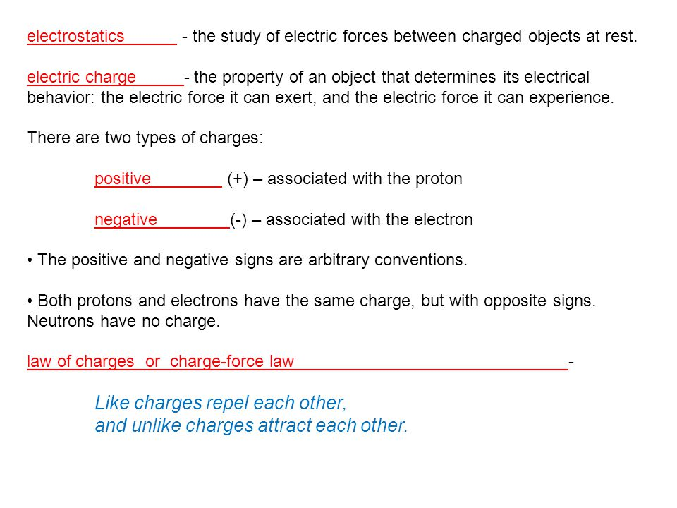 Like charges repel each other, and unlike charges attract each other.
