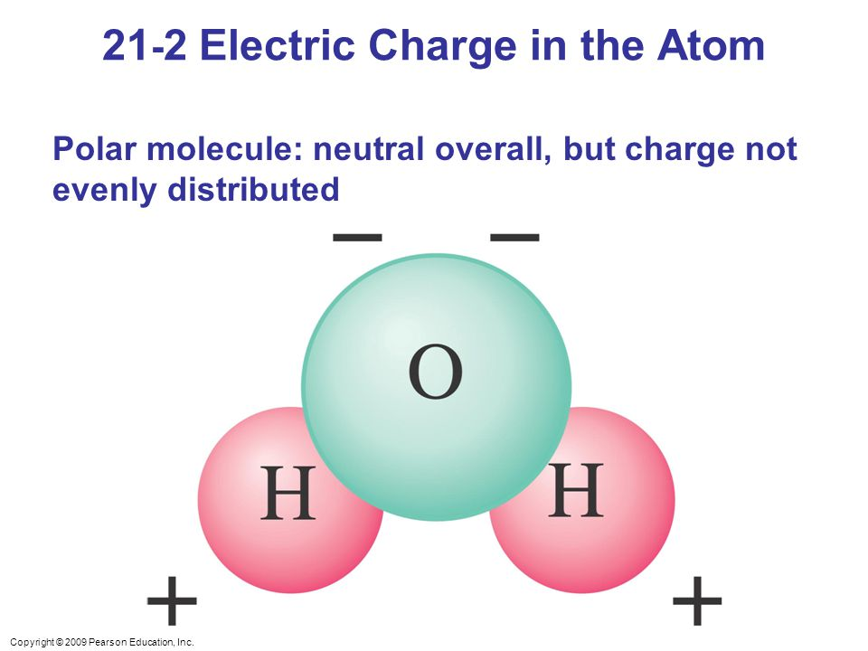 21-2 Electric Charge in the Atom