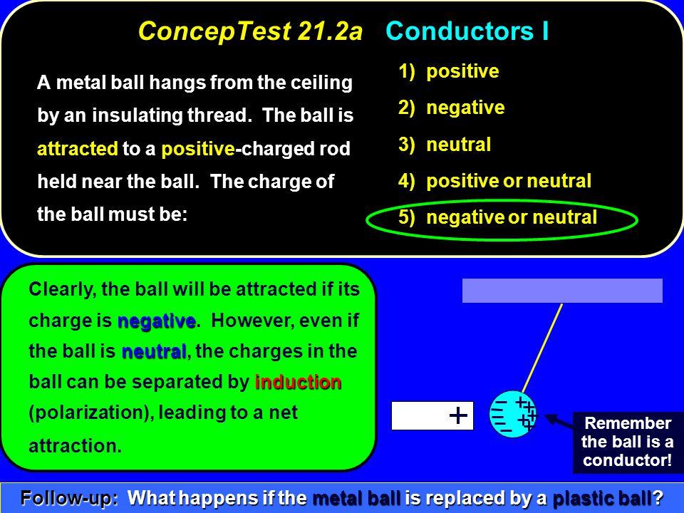 ConcepTest 21.2a Conductors I