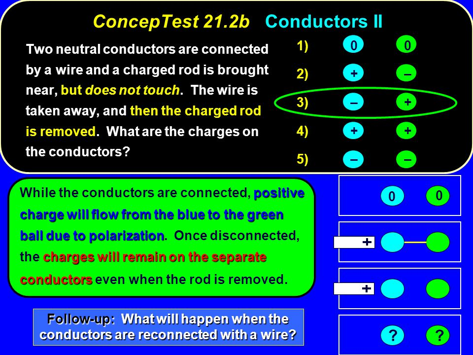 ConcepTest 21.2b Conductors II