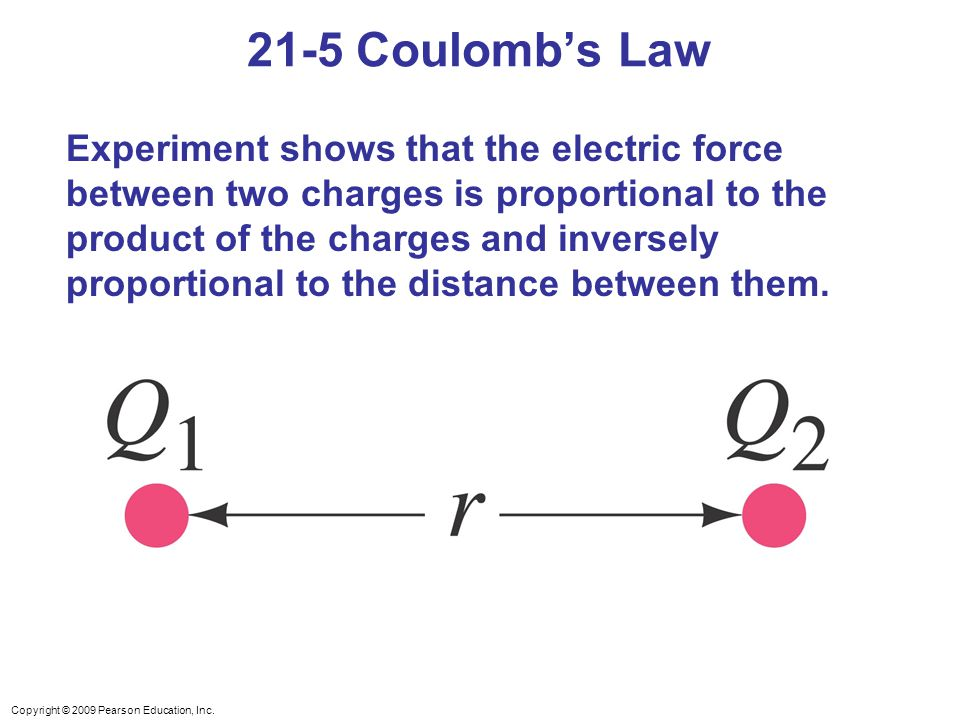 21-5 Coulomb's Law