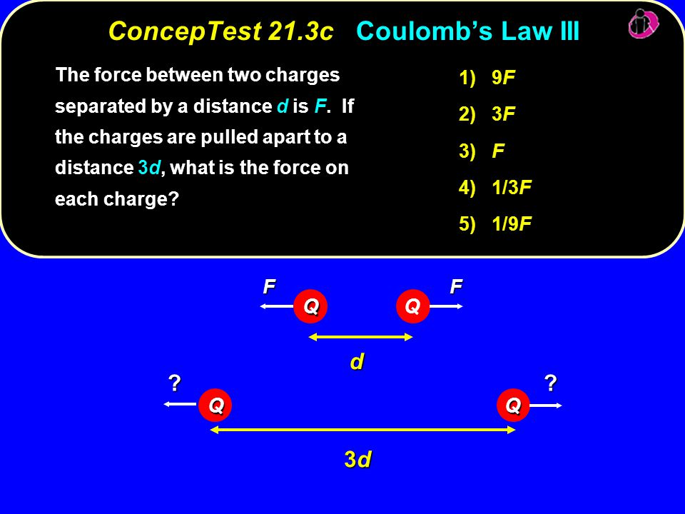 ConcepTest 21.3c Coulomb's Law III