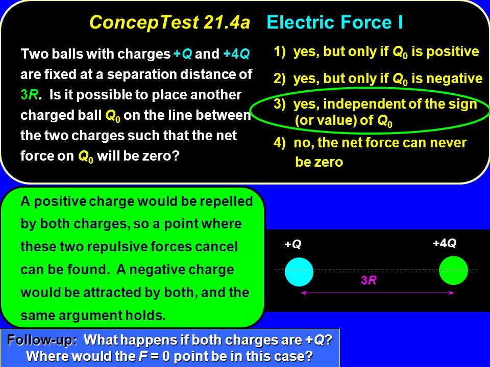ConcepTest 21.4a Electric Force I