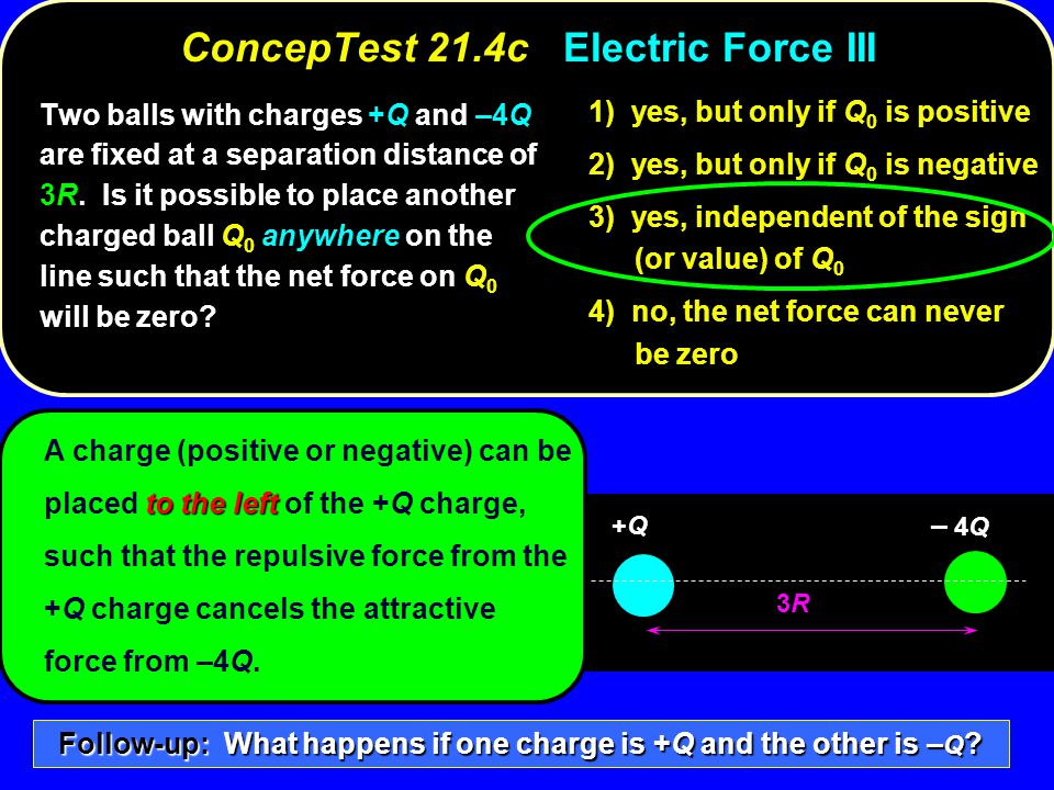 ConcepTest 21.4c Electric Force III