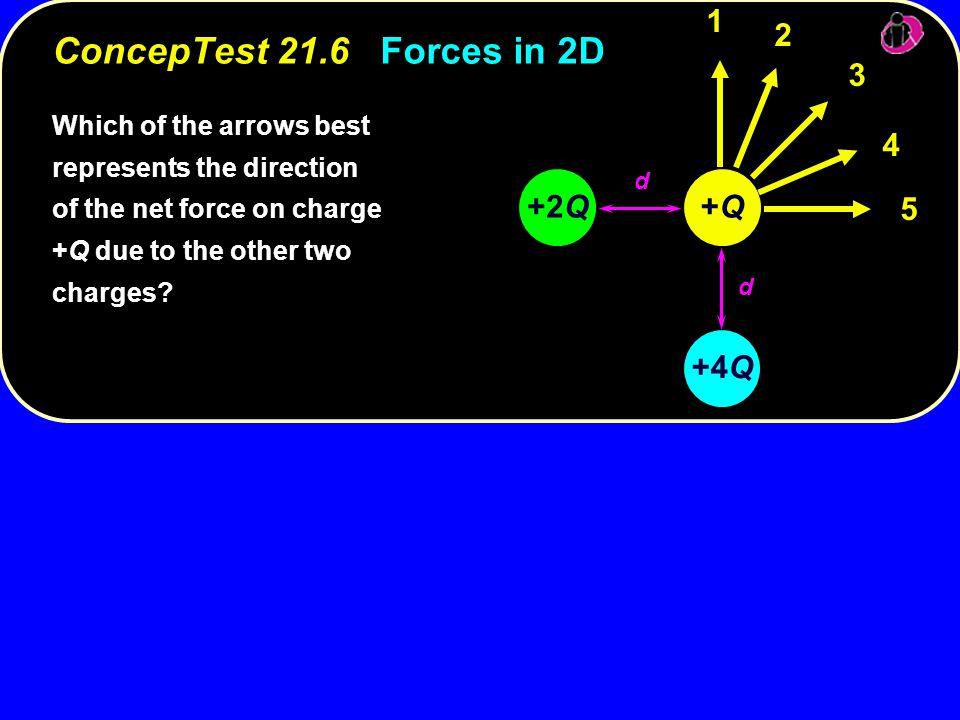 ConcepTest 21.6 Forces in 2D +2Q +4Q +Q 1 2 3 4 5