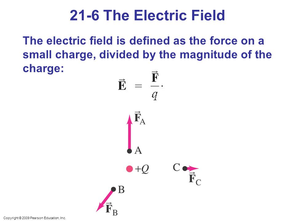 21-6 The Electric Field The electric field is defined as the force on a small charge, divided by the magnitude of the charge: