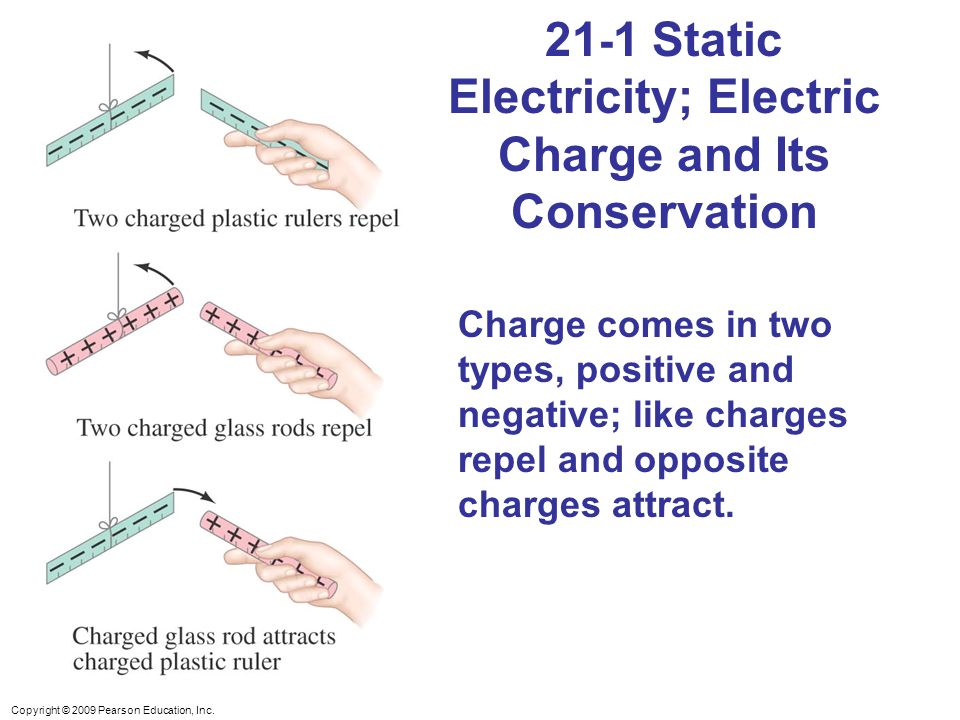 21-1 Static Electricity; Electric Charge and Its Conservation