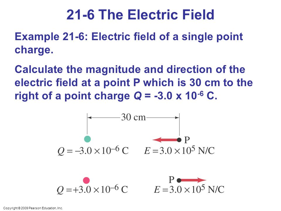 21-6 The Electric Field Example 21-6: Electric field of a single point charge.