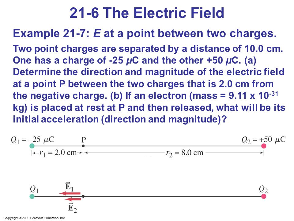 21-6 The Electric Field Example 21-7: E at a point between two charges.