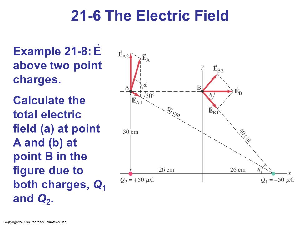 21-6 The Electric Field Example 21-8: above two point charges.