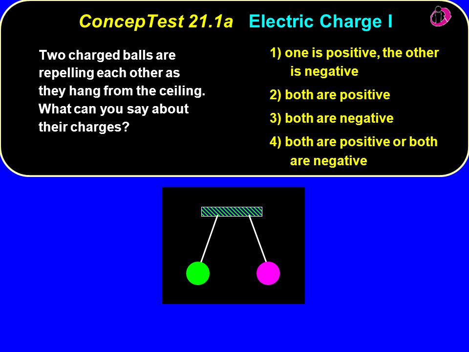 ConcepTest 21.1a Electric Charge I