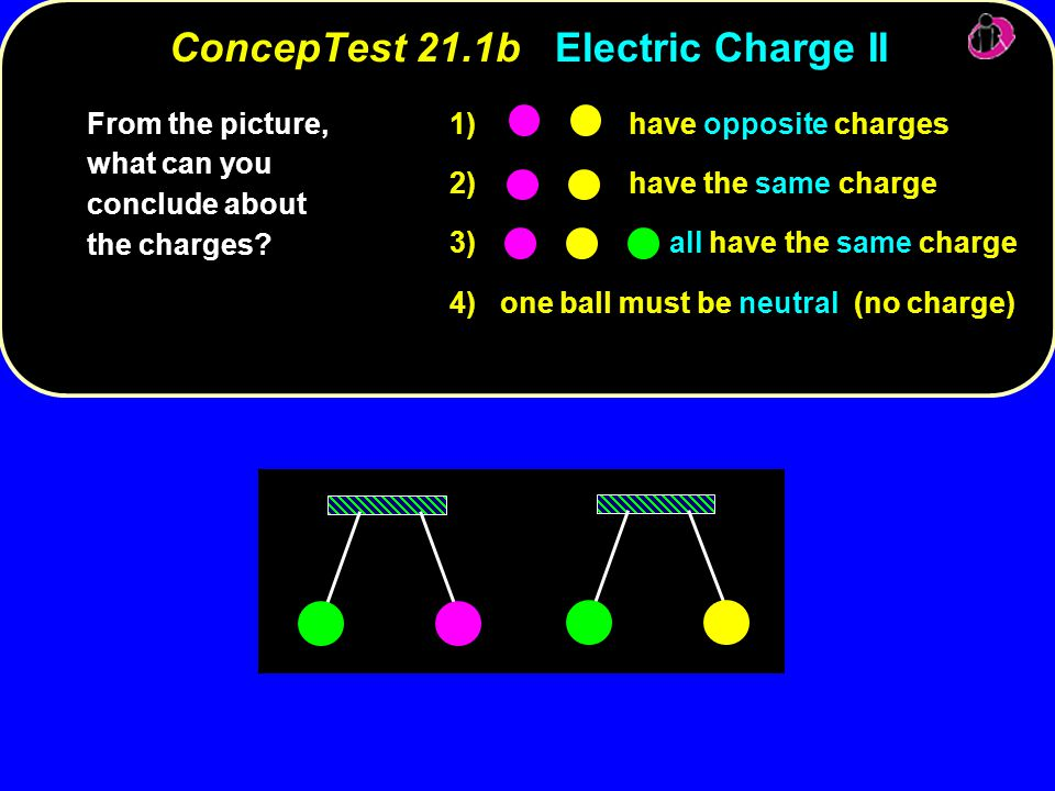 ConcepTest 21.1b Electric Charge II