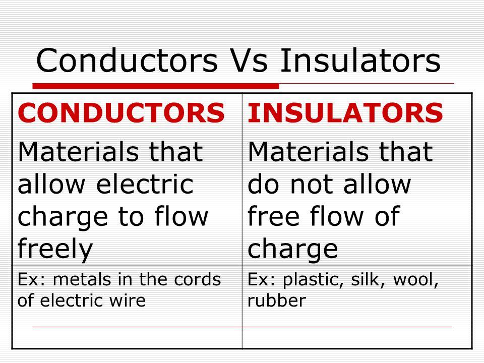 Conductors Vs Insulators