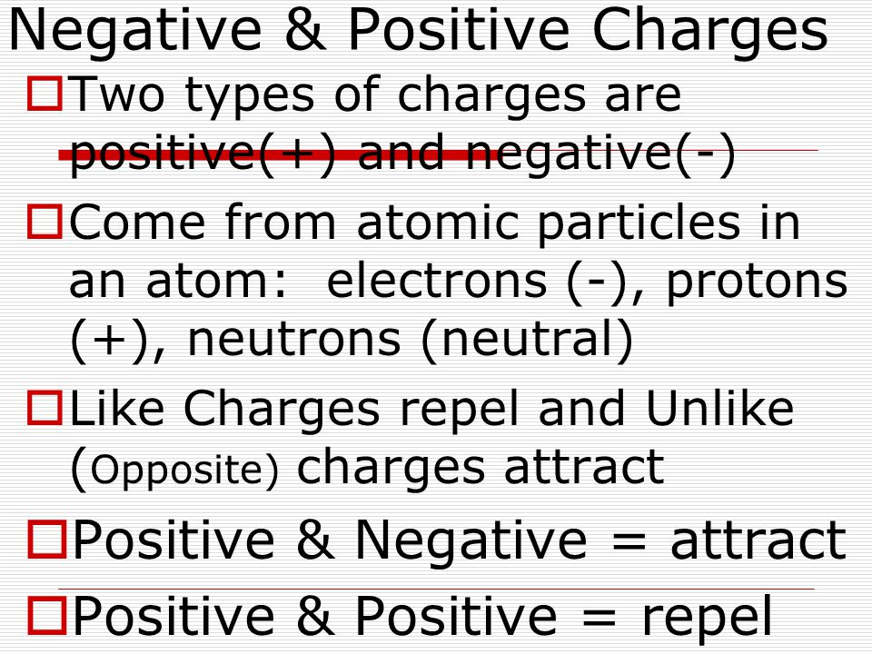 Negative & Positive Charges