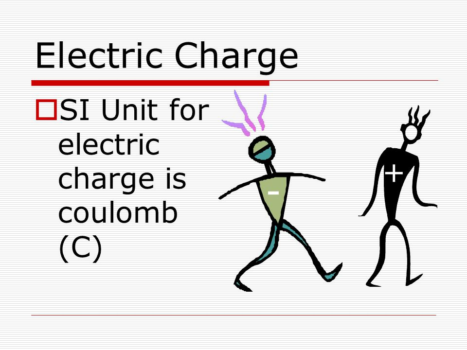 Electric Charge SI Unit for electric charge is coulomb (C) + -